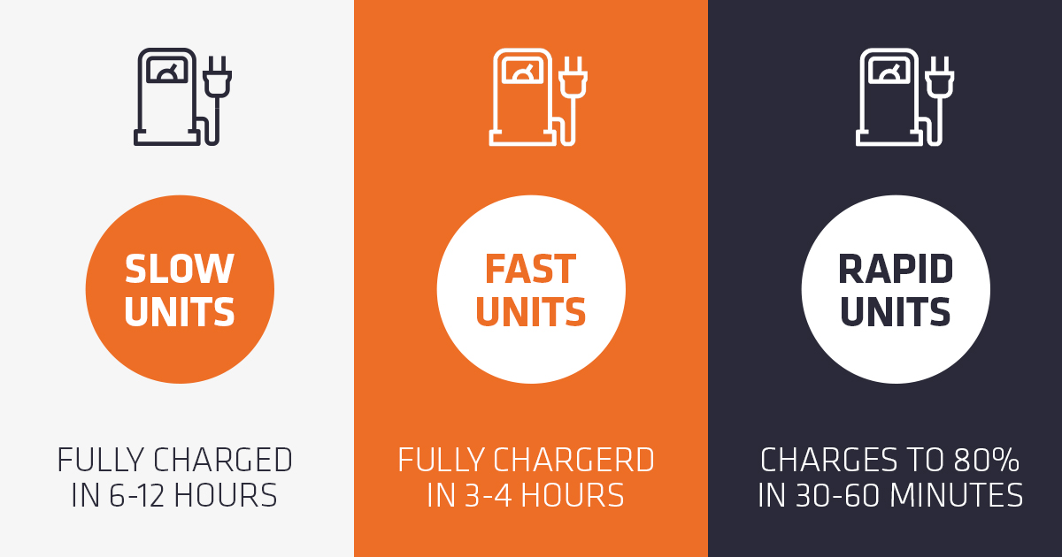 Charging points infographic